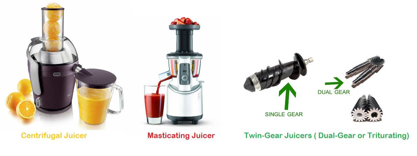 juicers types