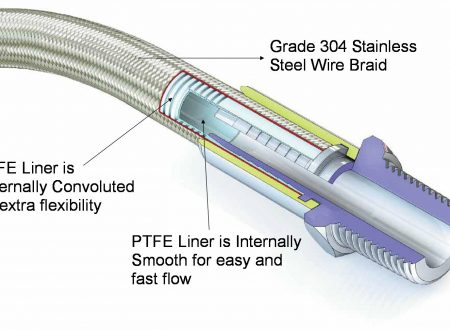 Bore Water Equipment: Submersible  Water Pump and Bore Hose