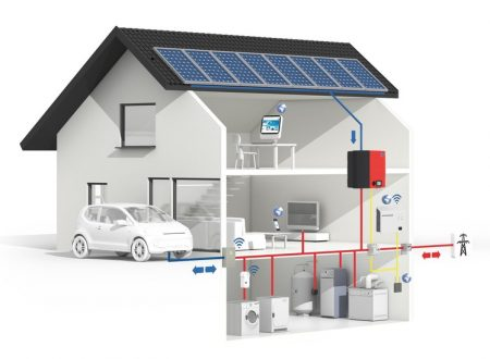 Solar Inverter: How to Install a Backup Power Source for Your Home